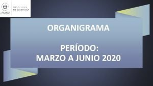 ORGANIGRAMA PERODO MARZO A JUNIO 2020 CONTENIDO Organigrama