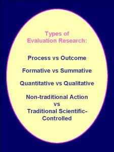 Types of Evaluation Research Process vs Outcome Formative