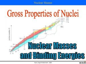 proton number Z Nuclear Masses neutron number N