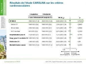 Rsultats de ltude CAROLINA sur les critres cardiovasculaires