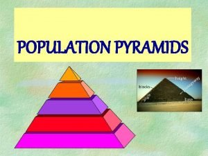 POPULATION PYRAMIDS Objectives WHAT is a population pyramid