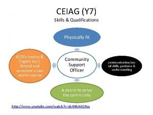 CEIAG Y 7 Skills Qualifications Physically fit GCSEs