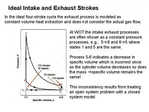 Ideal Intake and Exhaust Strokes In the ideal