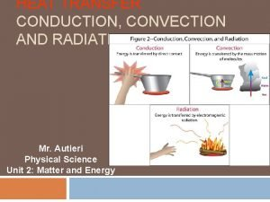 HEAT TRANSFER CONDUCTION CONVECTION AND RADIATION Mr Autieri