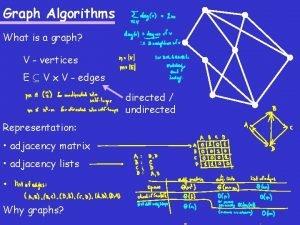 Graph Algorithms What is a graph V vertices