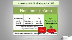 Lindauer SeglerClub Jahresrechnung 2015 Einnahmesphren Nicht steuerbar 7