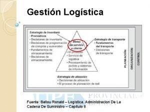 Gestin Logstica Fuente Ballou Ronald Logstica Administracion De
