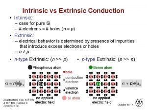 Intrinsic vs Extrinsic Conduction Intrinsic case for pure