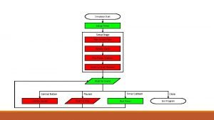 Simulator Start Setup Timer Setup Stage Plot Sensor
