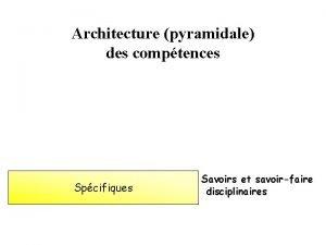 Architecture pyramidale des comptences Spcifiques Savoirs et savoirfaire