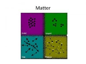 Matter Matter Physical property is a property that