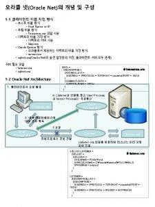 Oracle Net 1 1 Host Name or IP