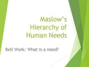 Maslows Hierarchy of Human Needs Bell Work What