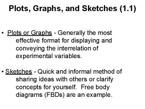 Plots Graphs and Sketches 1 1 Plots or