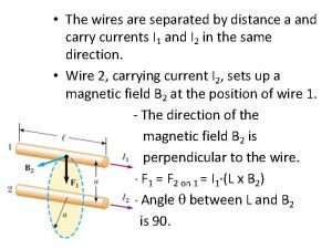 The wires are separated by distance a and