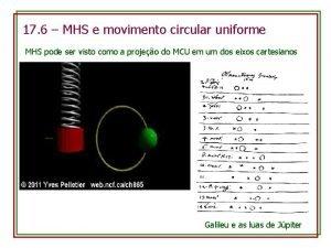 17 6 MHS e movimento circular uniforme MHS