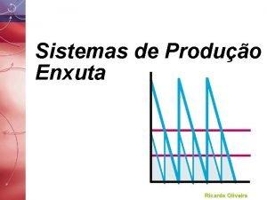 Sistemas de Produo Enxuta Ricardo Oliveira Produo Enxuta
