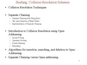 Hashing Collision Resolution Schemes Collision Resolution Techniques Separate