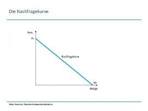 Die Nachfragekurve Peter Eisenhut Aktuelle Volkswirtschaftslehre Rechts und