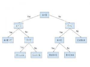 Bastien VAGNE Understanding Deep Networks via Extremal Perturbations