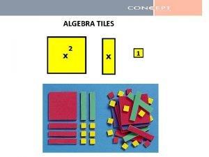 ALGEBRA TILES Zero Pairs When put together zero