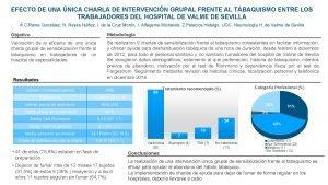 EFECTO DE UNA NICA CHARLA DE INTERVENCIN GRUPAL