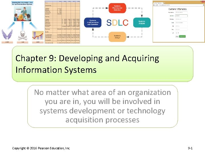 Chapter 9 Developing and Acquiring Information Systems No