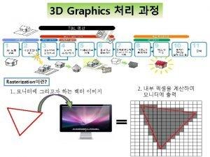 GPGPU MultiGPUs GPU General Purpose CPU GPU GPU