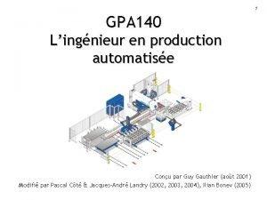 1 GPA 140 Lingnieur en production automatise Conu