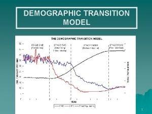 DEMOGRAPHIC TRANSITION MODEL Demographic Transition Egeo 312 1