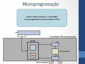 Microprogramao Vamos ento construir o controlador microprogramado do