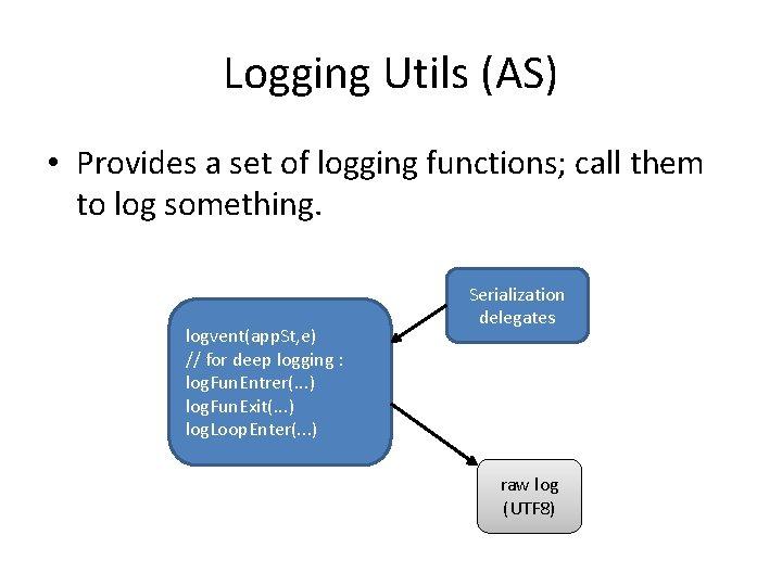Logging Utils AS Provides a set of logging