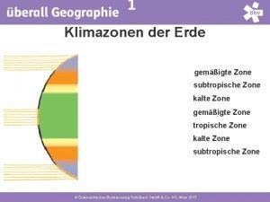 1 Klimazonen der Erde gemigte Zone subtropische Zone