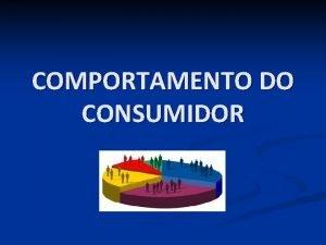 COMPORTAMENTO DO CONSUMIDOR O CONSUMIDOR Ser consumidor ser