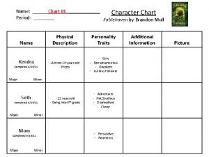 Name Chart 1 Character Chart Period Fablehaven by