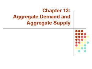 Chapter 13 Aggregate Demand Aggregate Supply The AggregateDemand