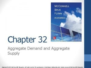 Chapter 32 Aggregate Demand Aggregate Supply Copyright 2018