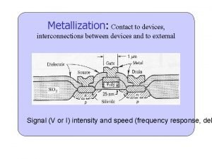 Metallization Contact to devices interconnections between devices and