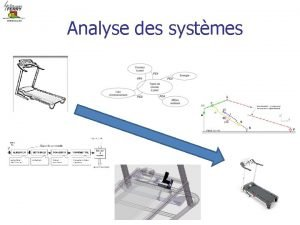 Analyse des systmes Comment lhomme rpondil ses propres