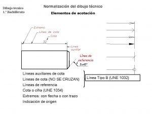 Dibujo tcnico 1 Bachillerato Normalizacin del dibujo tcnico