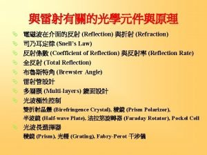 Reflection Refraction Snells Law Coefficient of Reflection Reflection