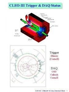 CLEOIII Trigger DAQ Status Trigger Illinois Cornell DAQ