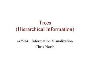 Trees Hierarchical Information cs 5984 Information Visualization Chris