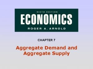 CHAPTER 7 Aggregate Demand Aggregate Supply Exhibit 1