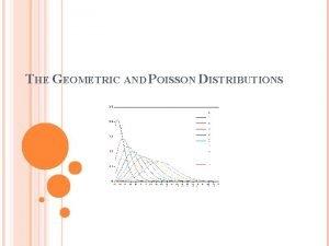 THE GEOMETRIC AND POISSON DISTRIBUTIONS GEOMETRIC DISTRIBUTION A
