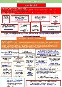 Shropshire Domestic Abuse Pathway Immediate Risk Immediate risk
