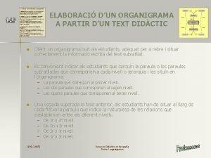 ELABORACI DUN ORGANIGRAMA A PARTIR DUN TEXT DIDCTIC