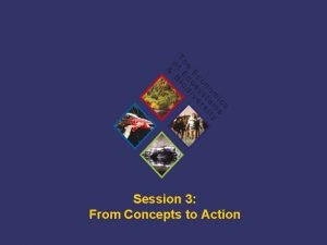 Session 3 From Concepts to Action TEEB Training