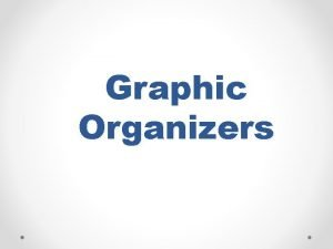 Graphic Organizers Mind Mapping a mind map is