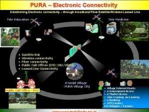 PURA Electronic Connectivity Establishing Electronic connectivity through broadbandFiberSatelliteWirelessLeased